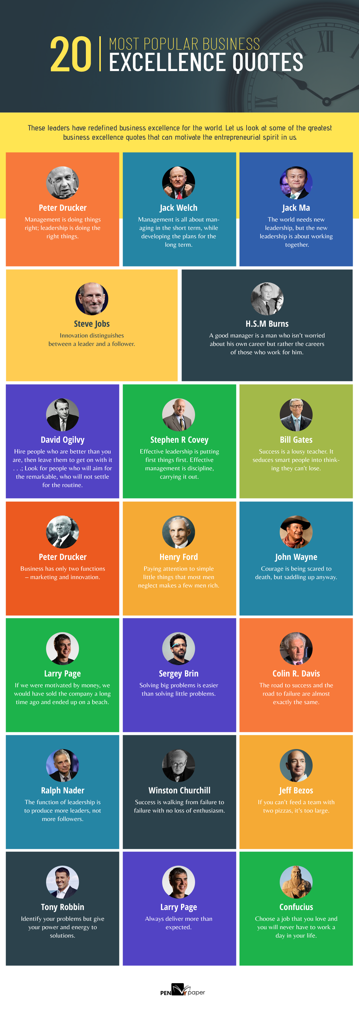 Business Excellence Quotes