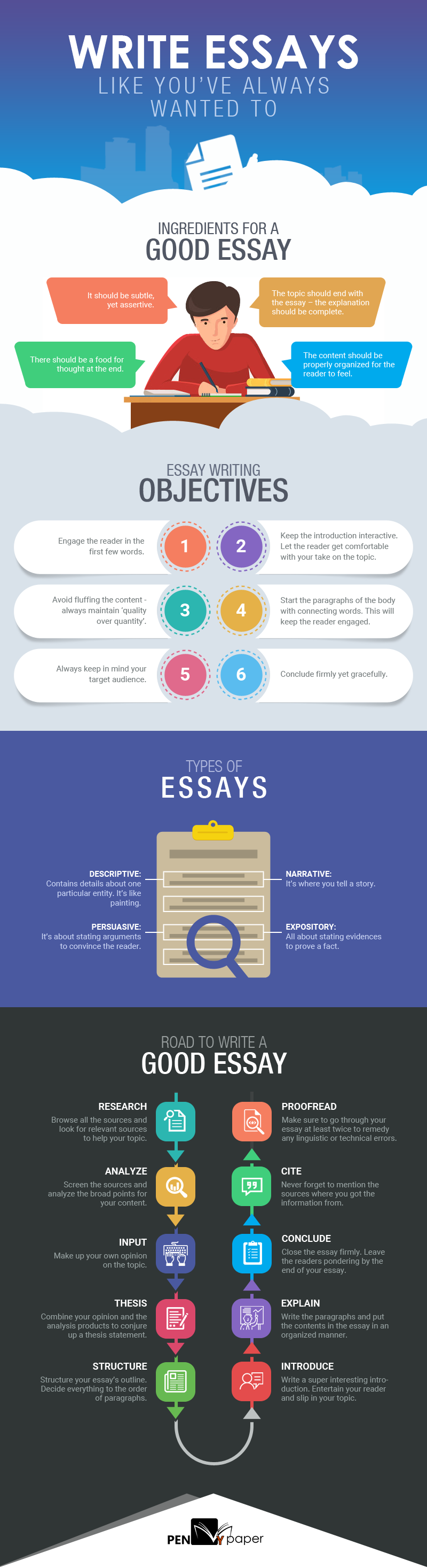 How to Write an Essays