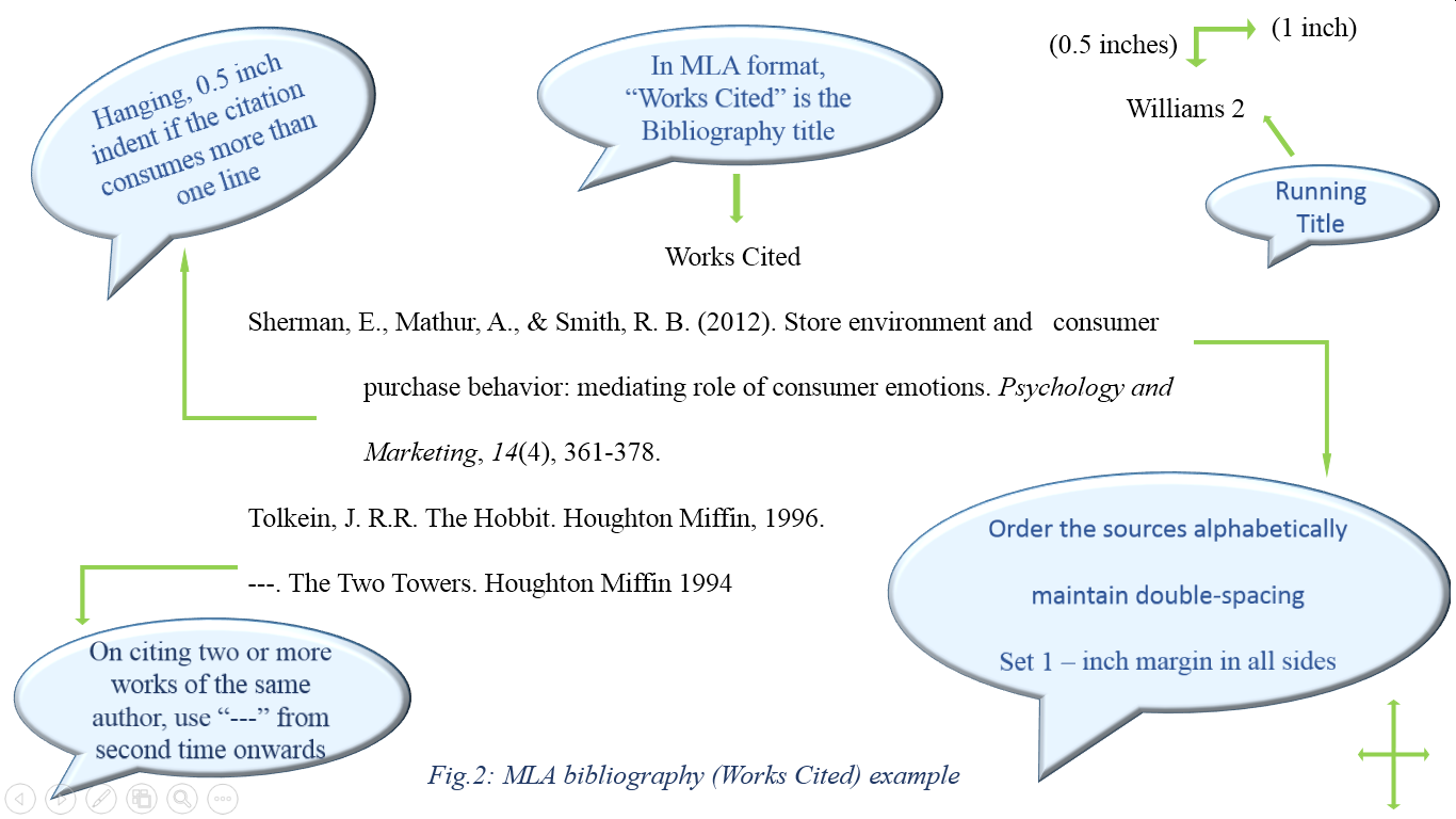 mla format examples to guide you with appropriate citation