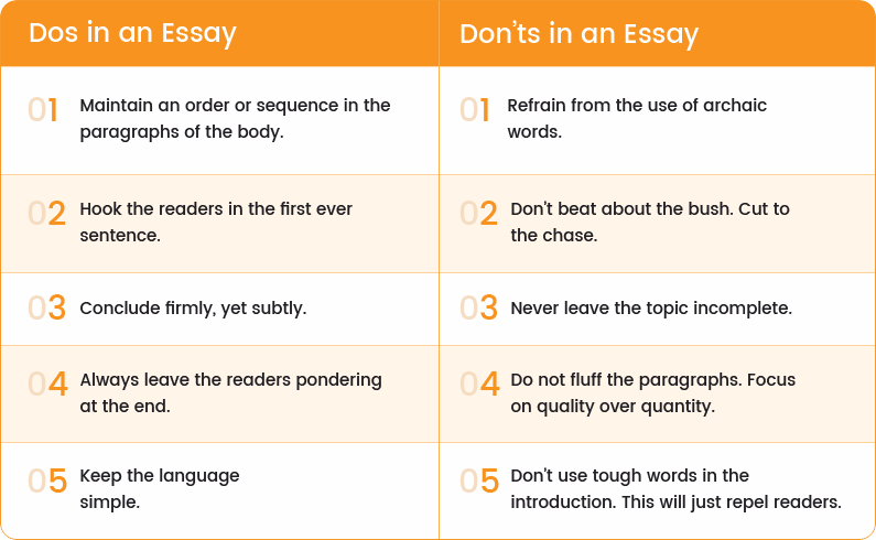 Tips for write an essay