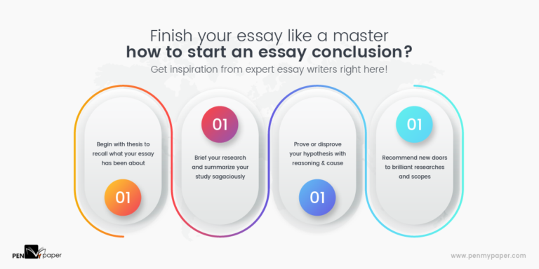 how to start a conclusion