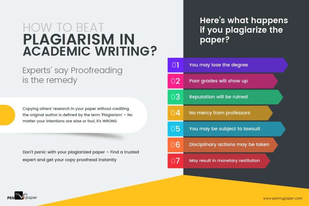 How to write without plagiarizing