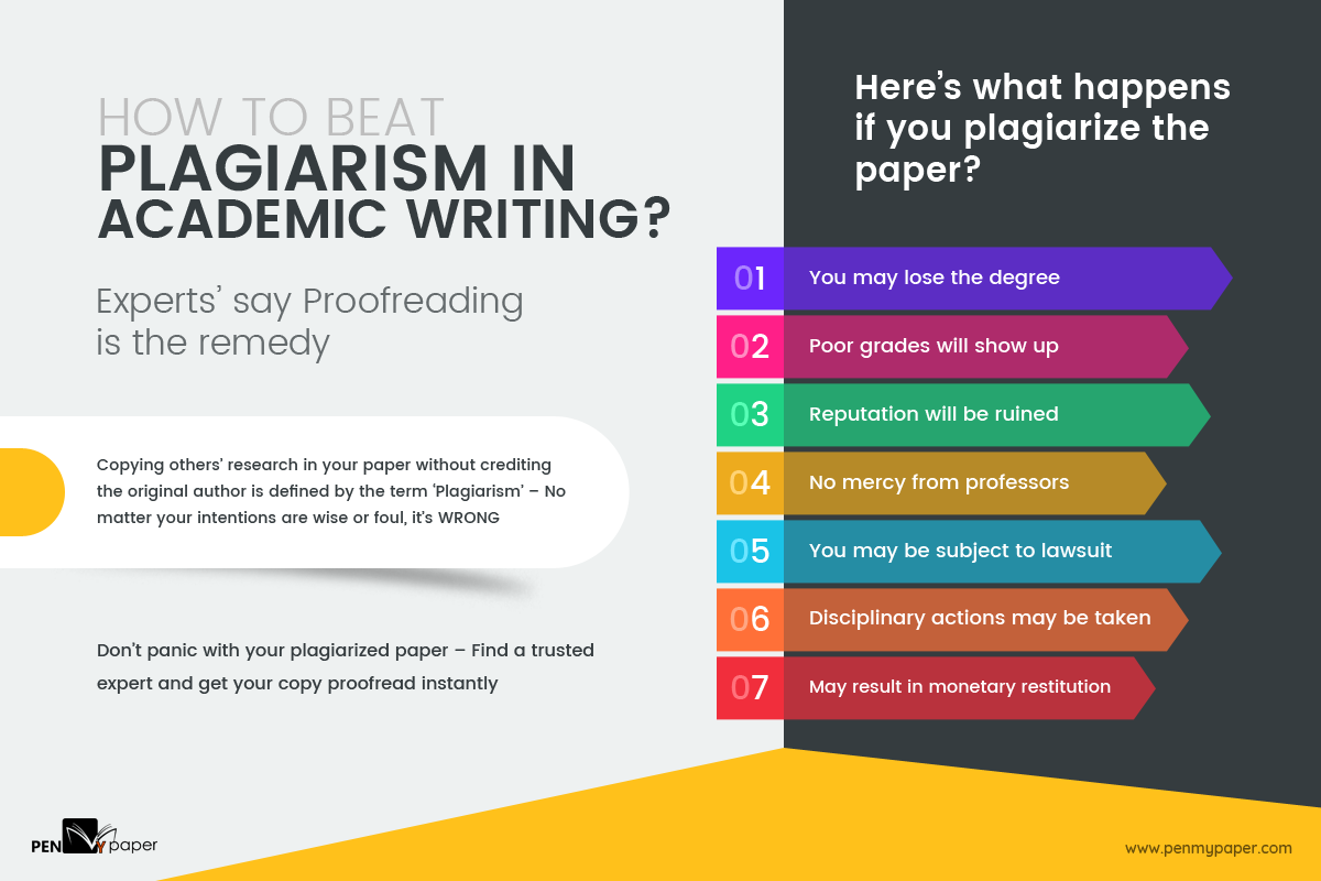 Plagiarism and proofreading