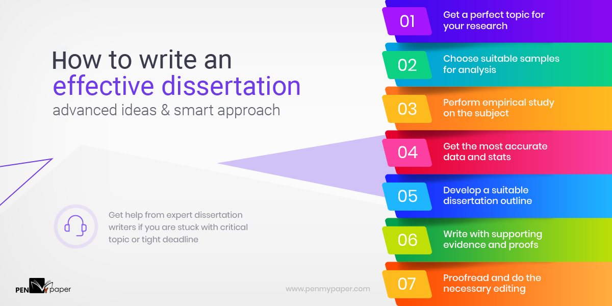 Dissertation on interactive materials