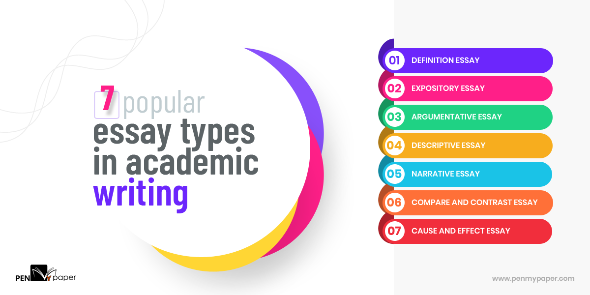 Understanding the Different Types of Essays Used in Academic Writing