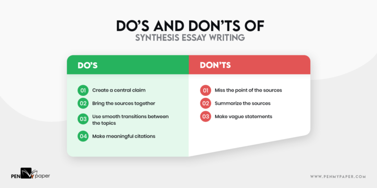 Synthesis Essay Writing